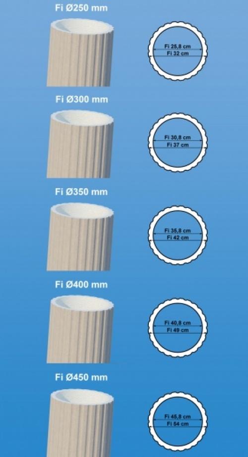 Wizualizacja produktu Corrugated Column Core