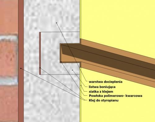 Wizualizacja produktu Toothing batter LB2